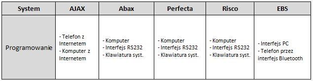 programowanie_ajax